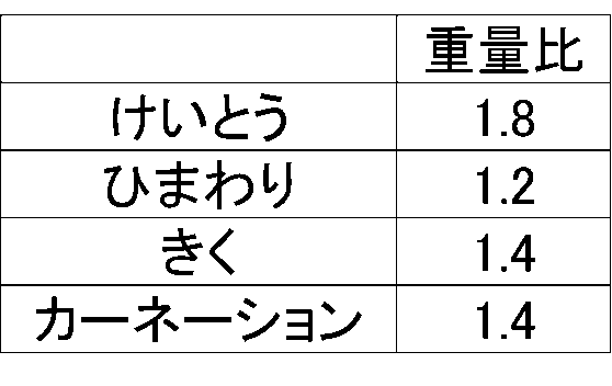 rijityou10-07